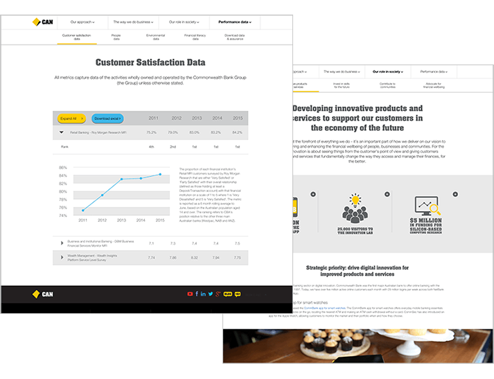 CBA approached RADAR to develop an interactive Corporate Sustainability microsite, which delivers strong information architecture (IA) and user experience (UX)